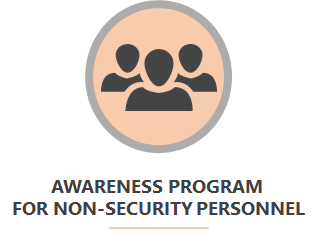 security-awareness-training